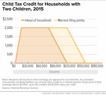 EITC-7.png