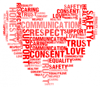 heart wordcloud about healthy relationships